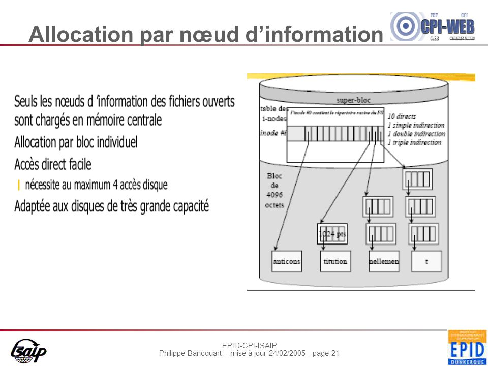Allocation par nœud d'information