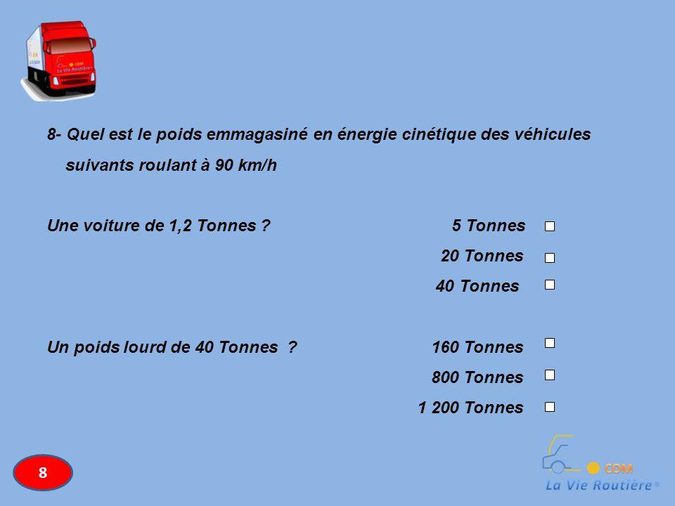 8- Quel est le poids emmagasiné en énergie cinétique des véhicules