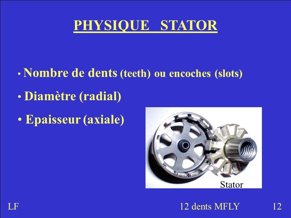 PHYSIQUE STATOR Epaisseur (axiale) Diamètre (radial)