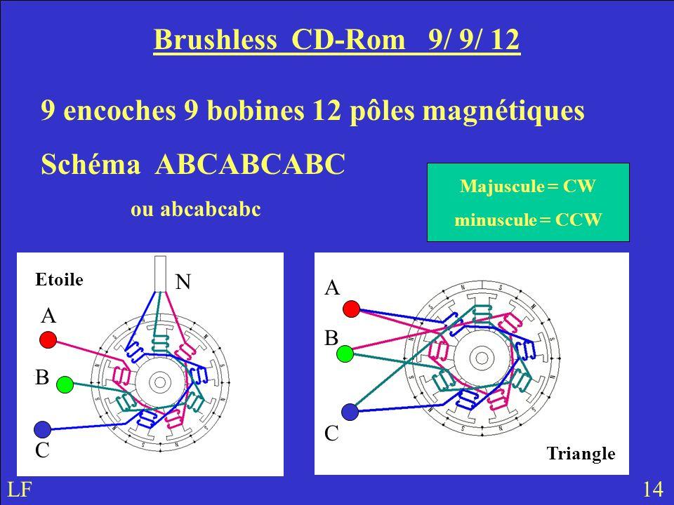 9 encoches 9 bobines 12 pôles magnétiques Schéma ABCABCABC