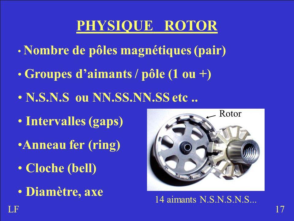 PHYSIQUE ROTOR N.S.N.S ou NN.SS.NN.SS etc .. Intervalles (gaps)