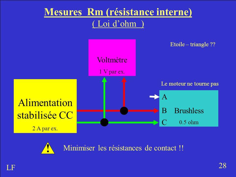 Mesures Rm (résistance interne)