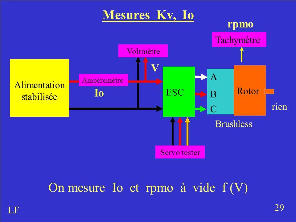 On mesure Io et rpmo à vide f (V)
