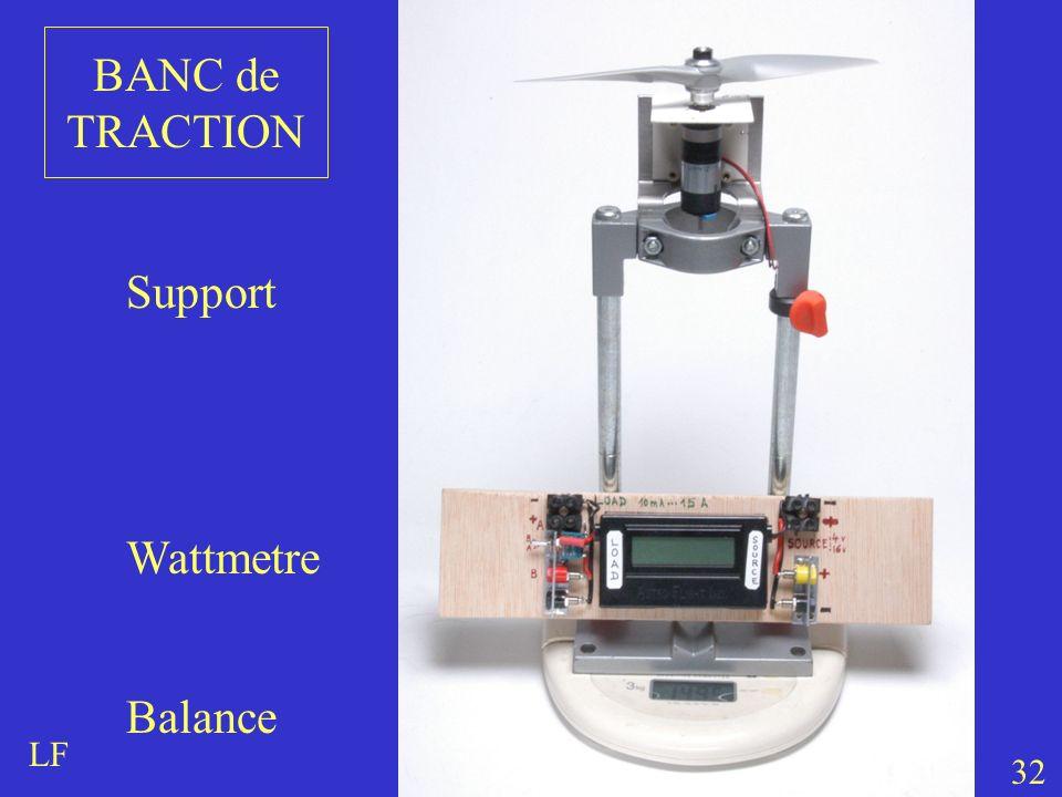 BANC de TRACTION Support Wattmetre Balance LF 32