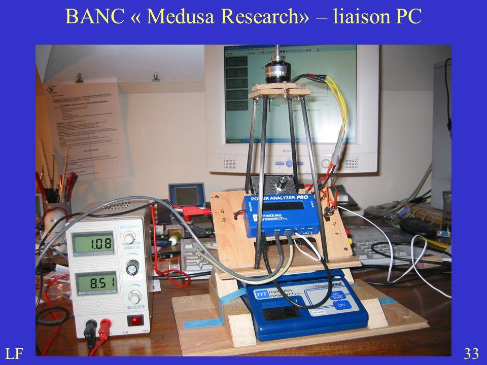 BANC « Medusa Research» – liaison PC