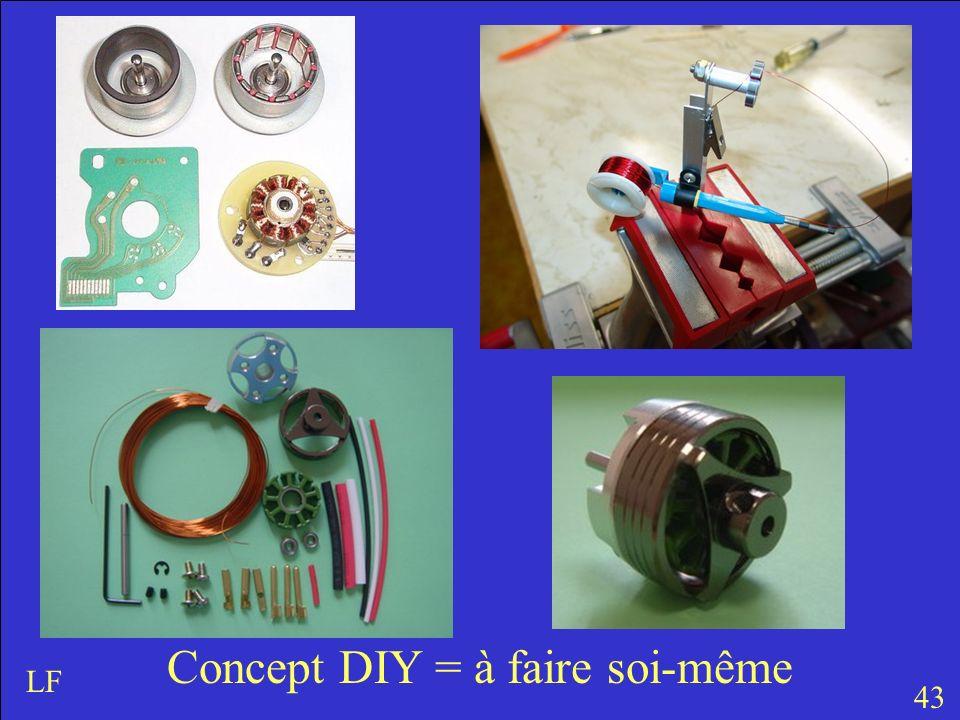Concept DIY = à faire soi-même