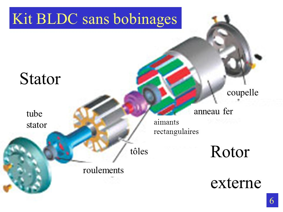 Stator Rotor externe Kit BLDC sans bobinages coupelle anneau fer