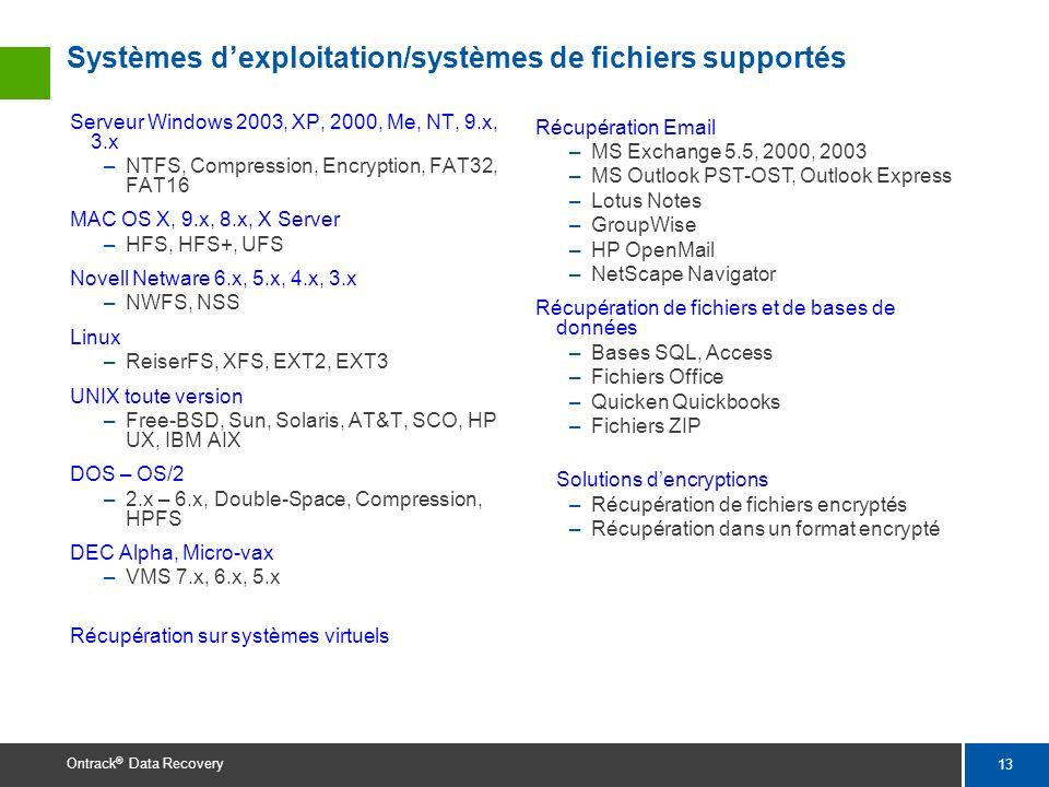 Systèmes d'exploitation/systèmes de fichiers supportés