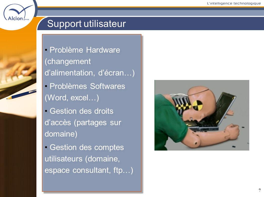 Support utilisateur Problème Hardware (changement d'alimentation, d'écran…) Problèmes Softwares (Word, excel…)