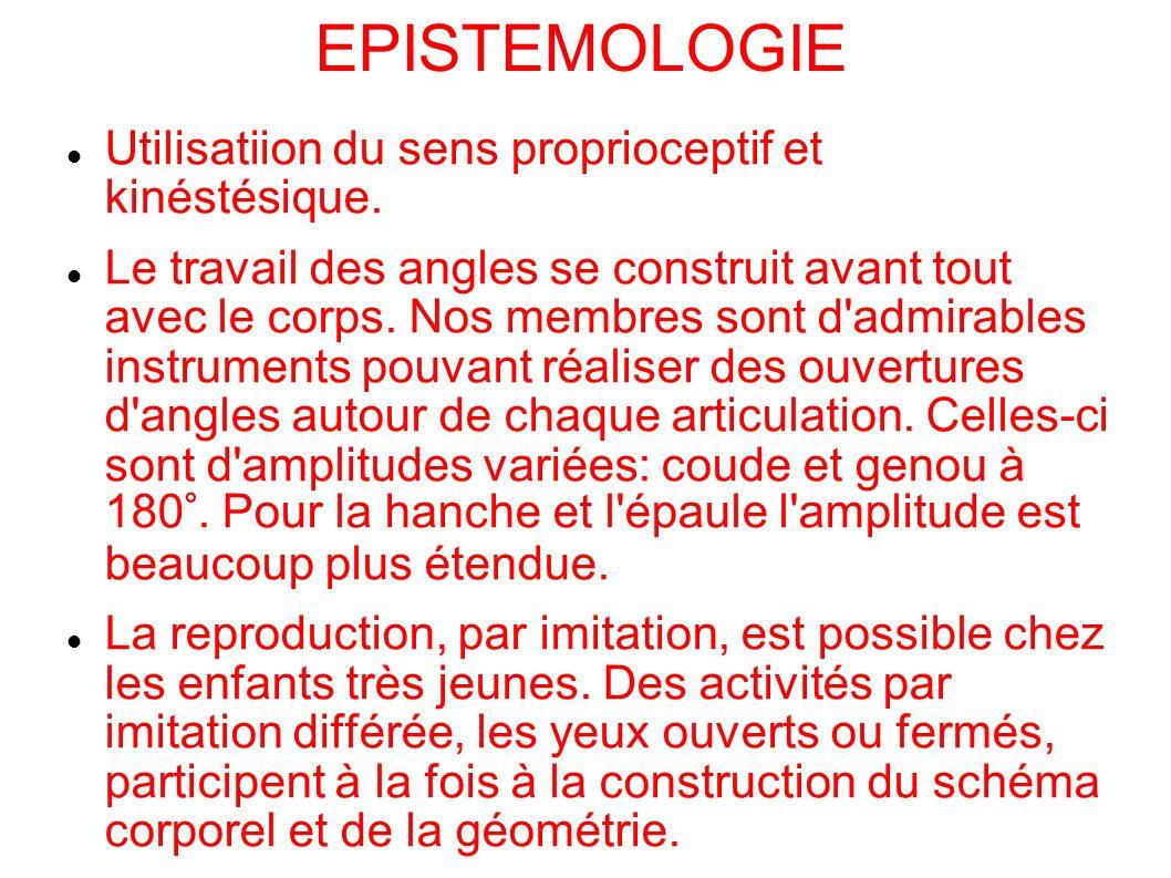 EPISTEMOLOGIE Utilisatiion du sens proprioceptif et kinéstésique.
