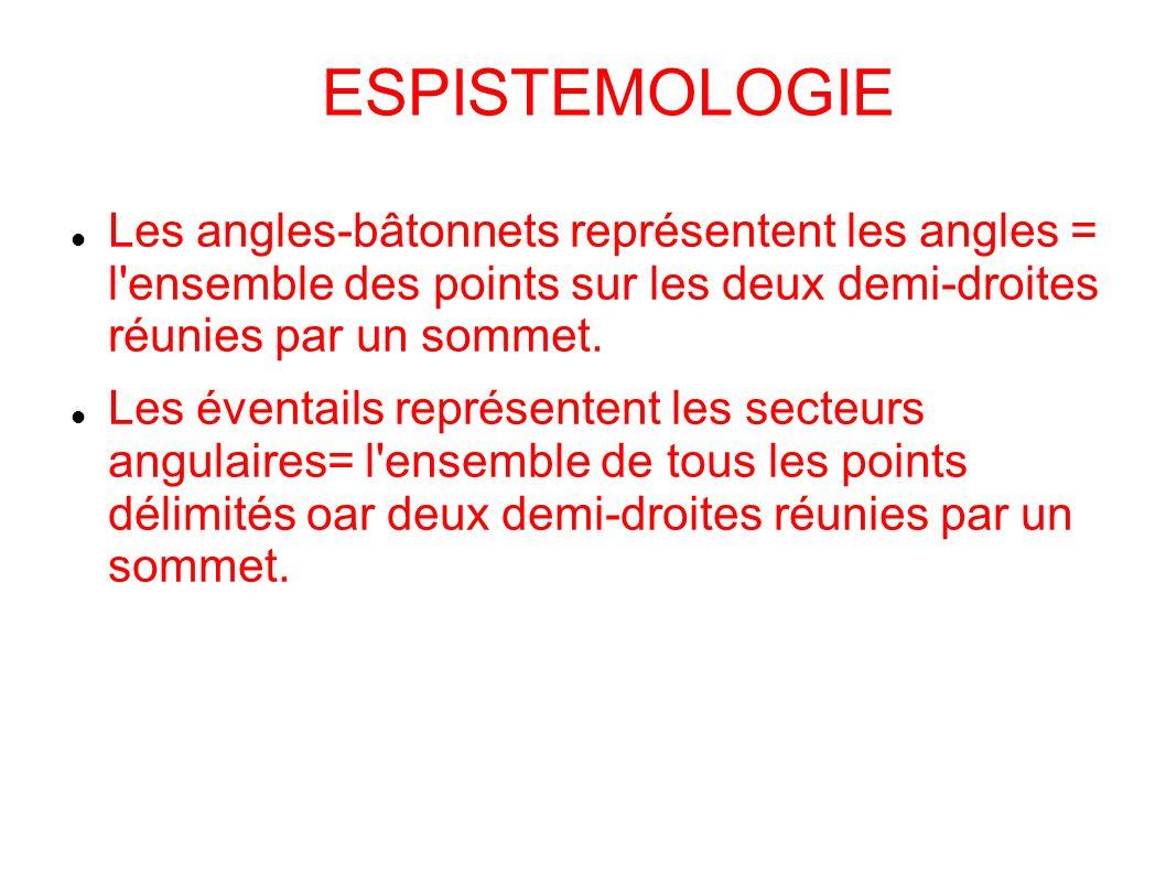 ESPISTEMOLOGIE Les angles-bâtonnets représentent les angles = l ensemble des points sur les deux demi-droites réunies par un sommet.