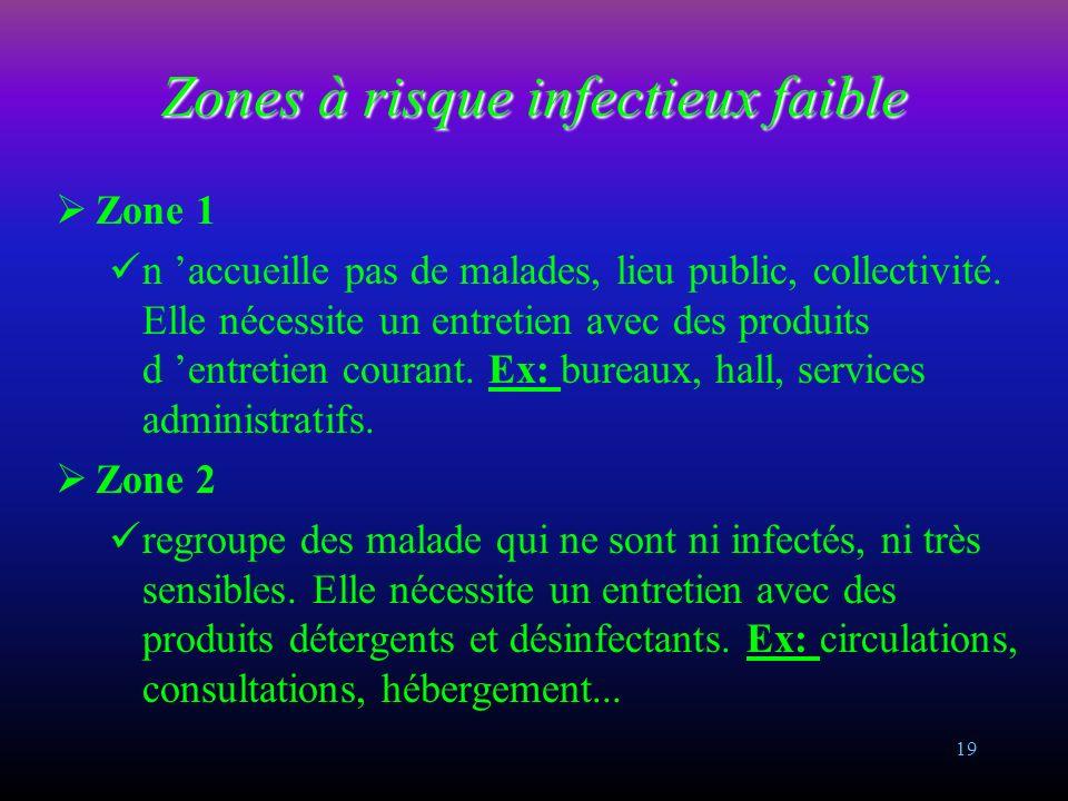 Zones à risque infectieux faible