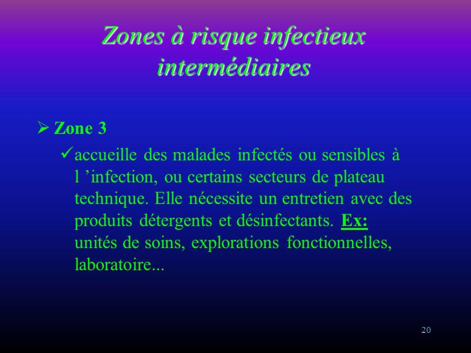 Zones à risque infectieux intermédiaires