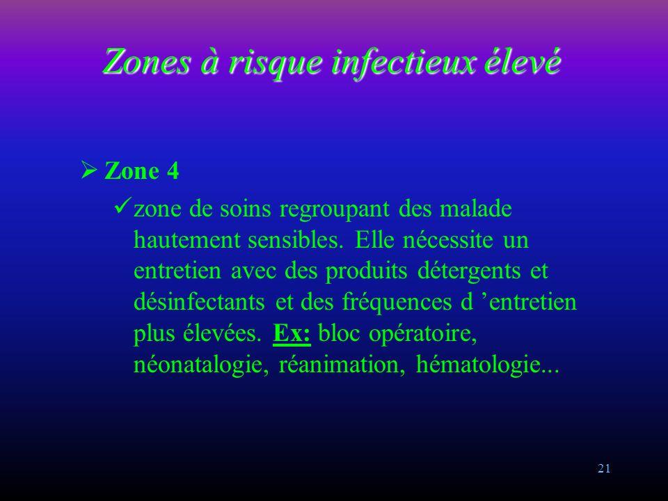 Zones à risque infectieux élevé