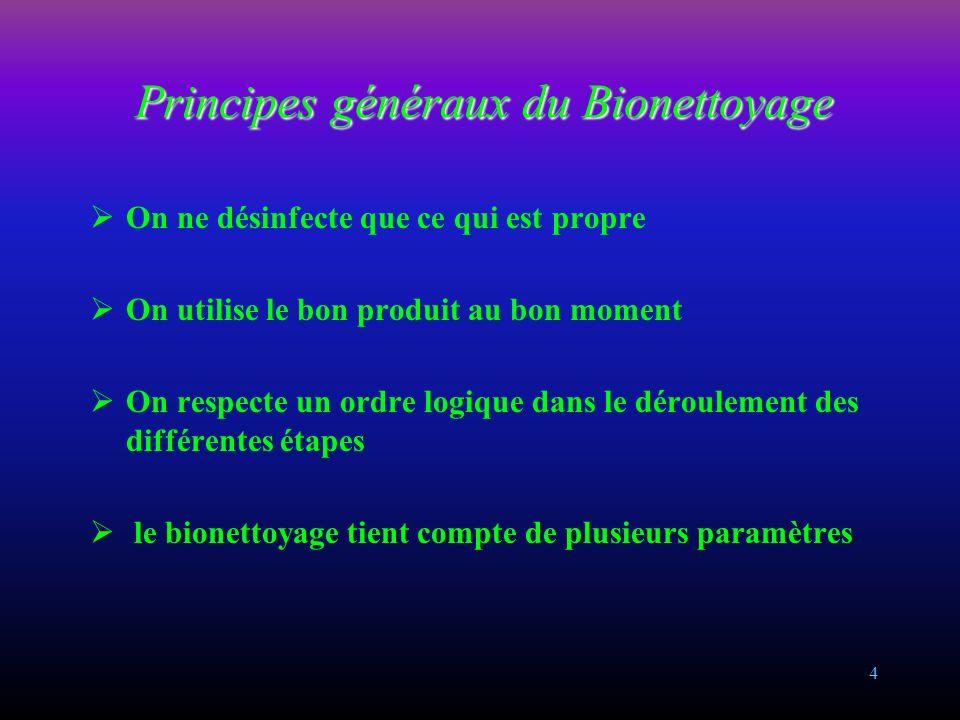 Principes généraux du Bionettoyage