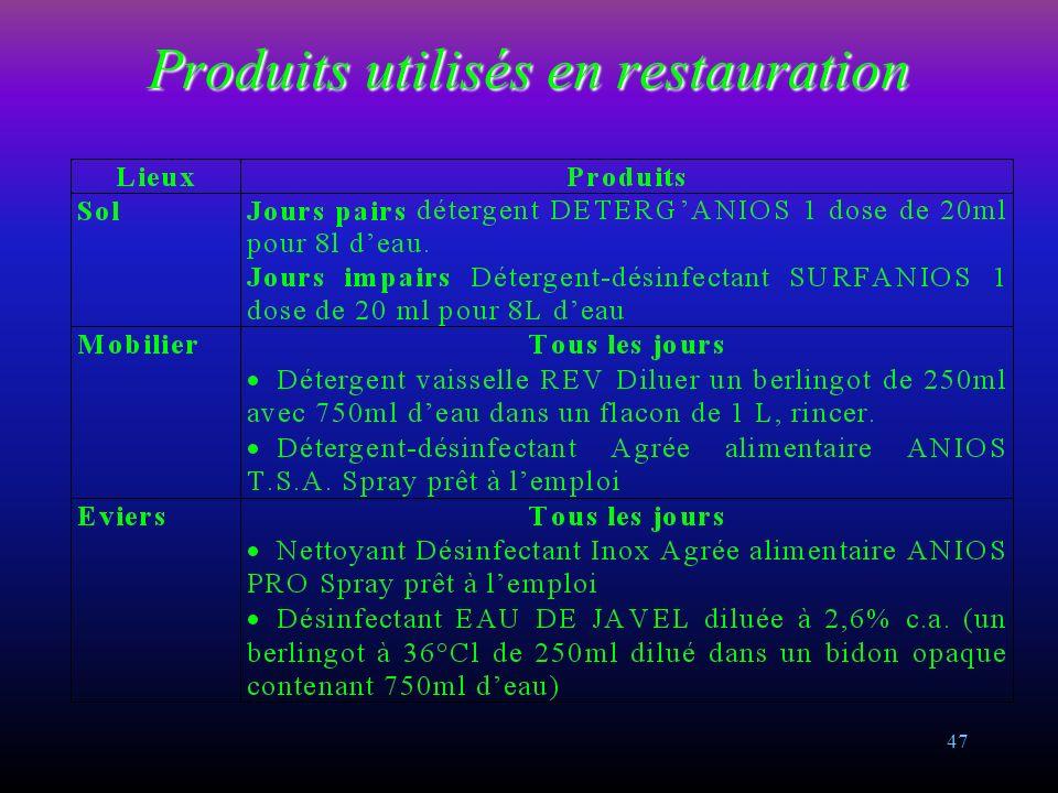 Produits utilisés en restauration