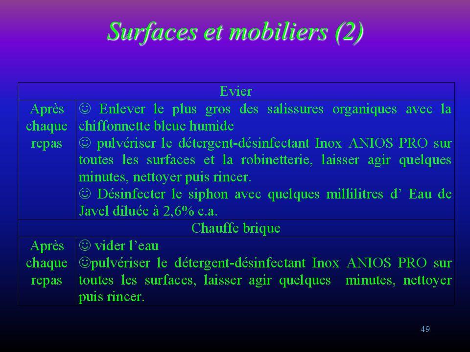 Surfaces et mobiliers (2)
