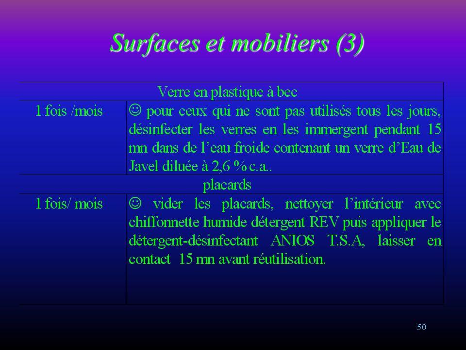 Surfaces et mobiliers (3)