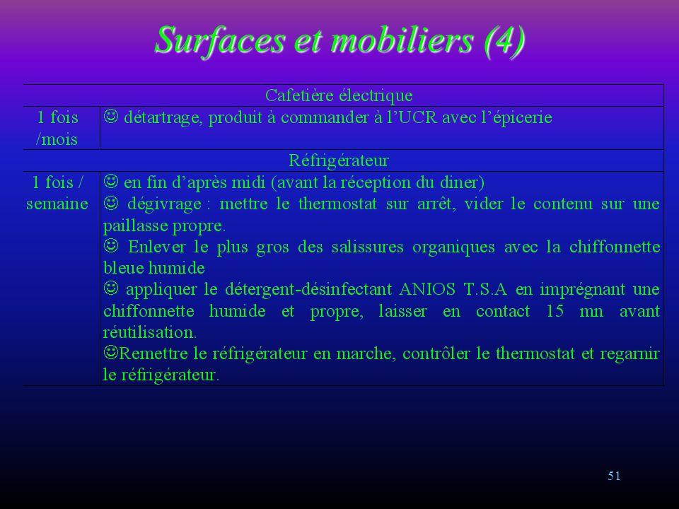 Surfaces et mobiliers (4)
