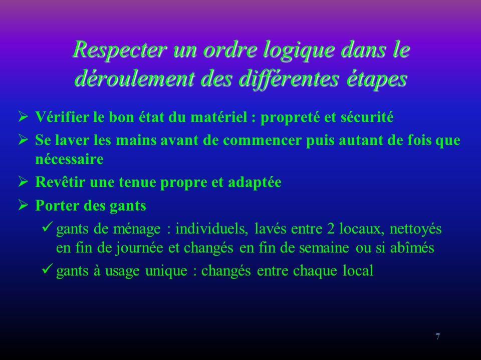 Respecter un ordre logique dans le déroulement des différentes étapes
