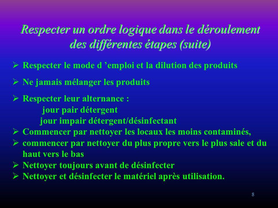 Respecter un ordre logique dans le déroulement des différentes étapes (suite)