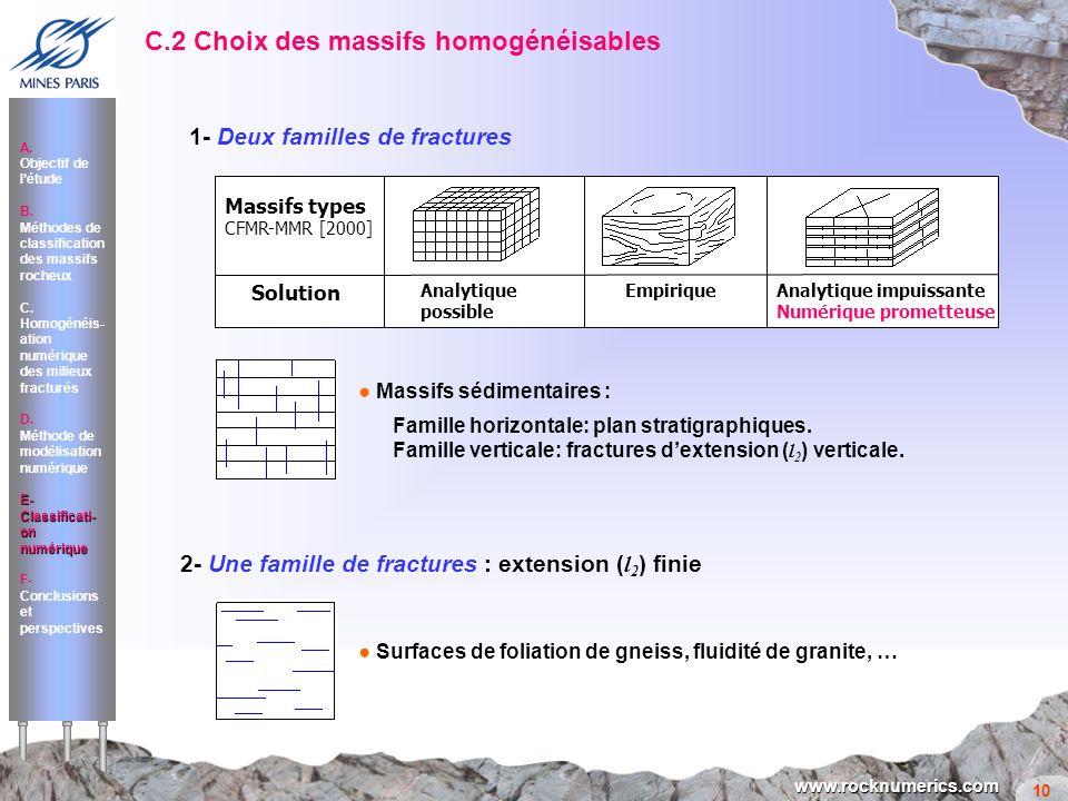 C.2 Choix des massifs homogénéisables