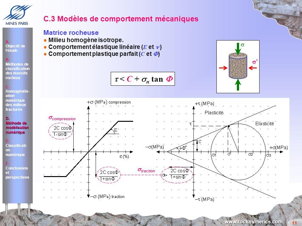 t < C + sn tan F C.3 Modèles de comportement mécaniques