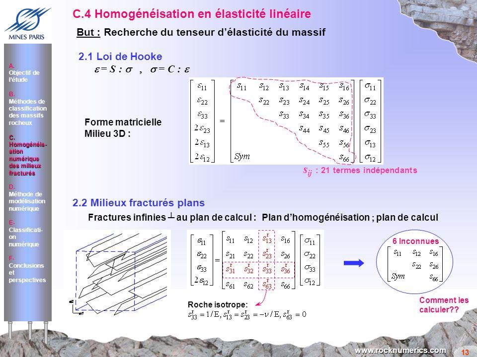 C.4 Homogénéisation en élasticité linéaire