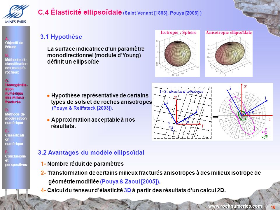 Anisotropie ellipsoïdale