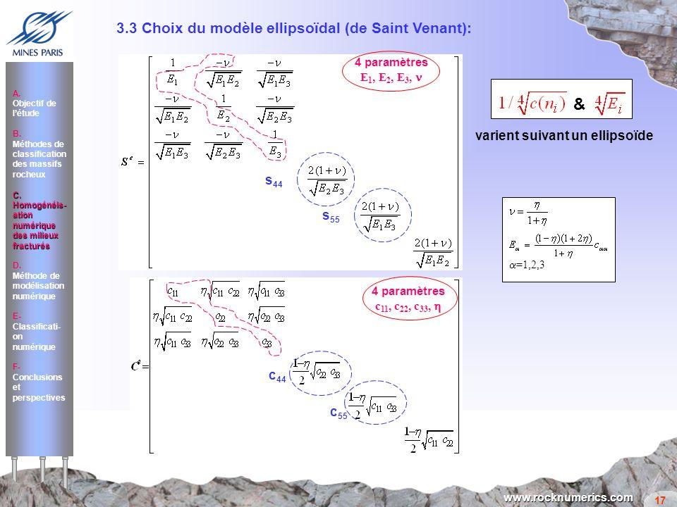& 3.3 Choix du modèle ellipsoïdal (de Saint Venant):