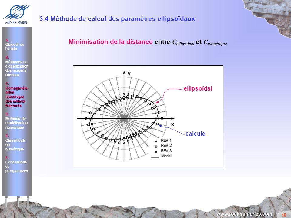 3.4 Méthode de calcul des paramètres ellipsoïdaux
