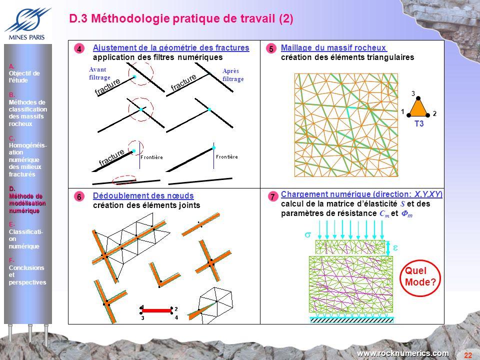 D.3 Méthodologie pratique de travail (2)