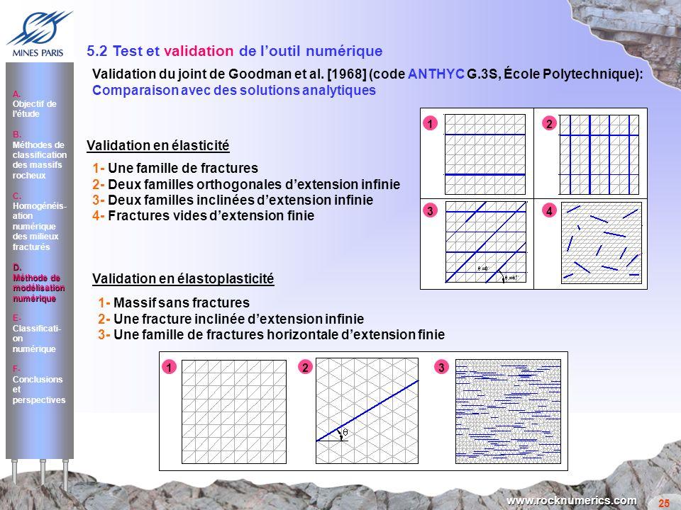 5.2 Test et validation de l'outil numérique