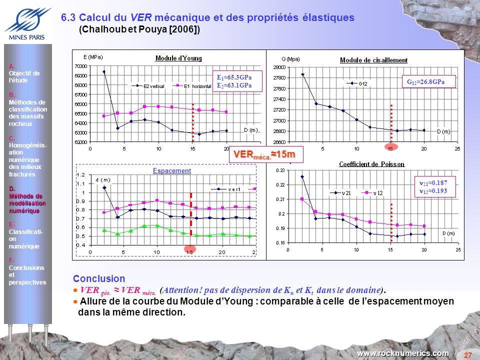 6.3 Calcul du VER mécanique et des propriétés élastiques