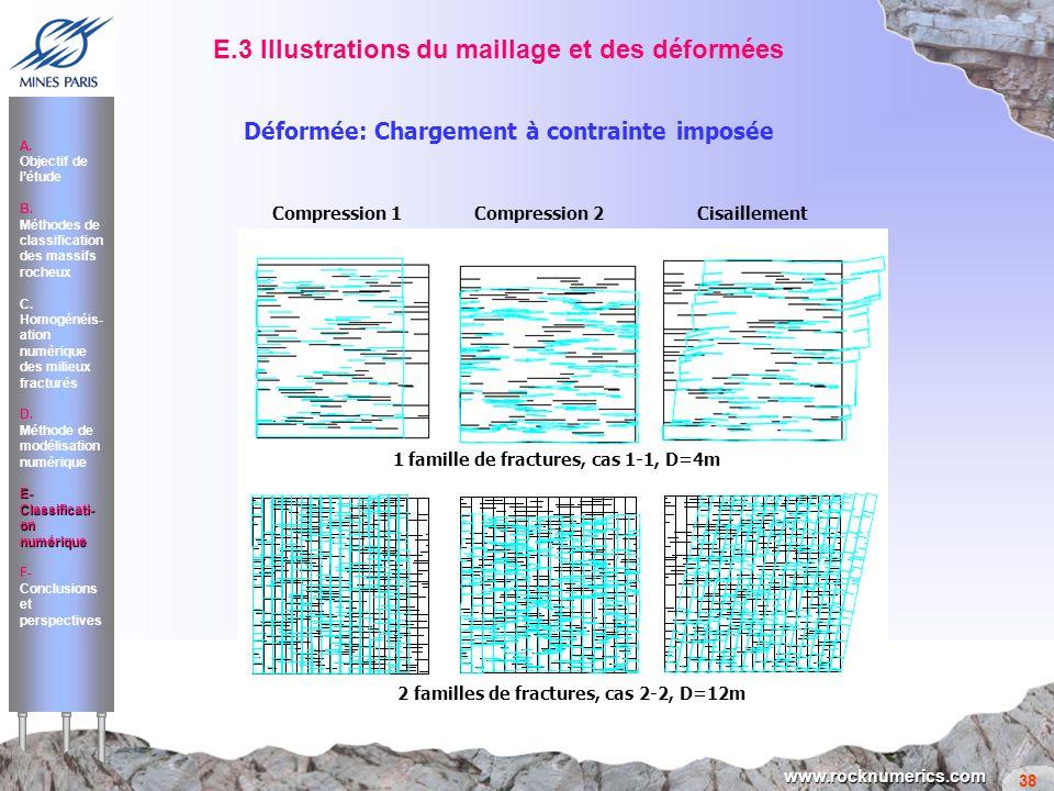E.3 Illustrations du maillage et des déformées