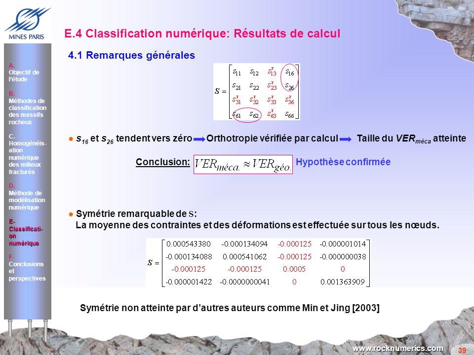 E.4 Classification numérique: Résultats de calcul