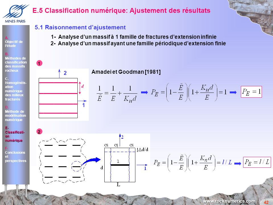 E.5 Classification numérique: Ajustement des résultats