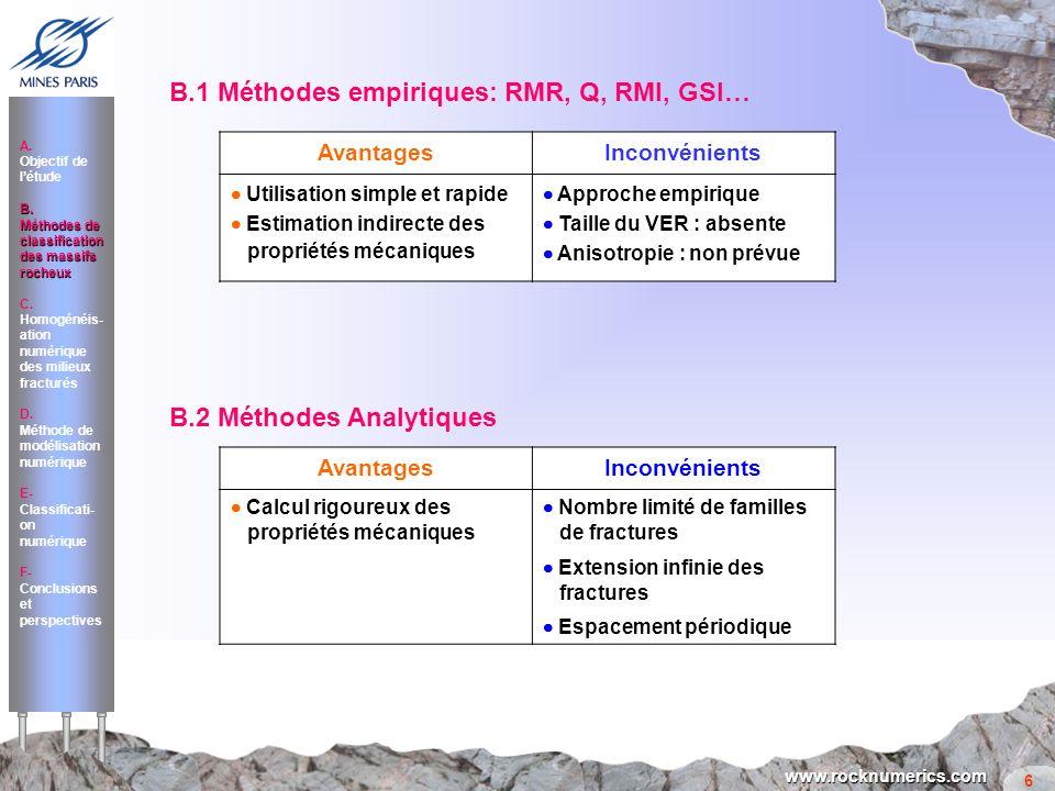 B.1 Méthodes empiriques: RMR, Q, RMI, GSI…
