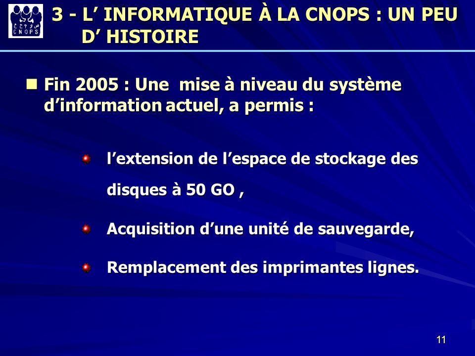 3 - L' INFORMATIQUE À LA CNOPS : UN PEU D' HISTOIRE