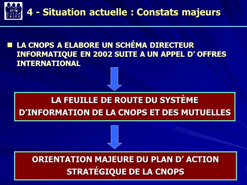 ORIENTATION MAJEURE DU PLAN D' ACTION STRATÉGIQUE DE LA CNOPS