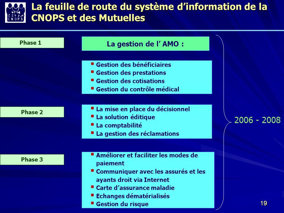La feuille de route du système d'information de la CNOPS et des Mutuelles