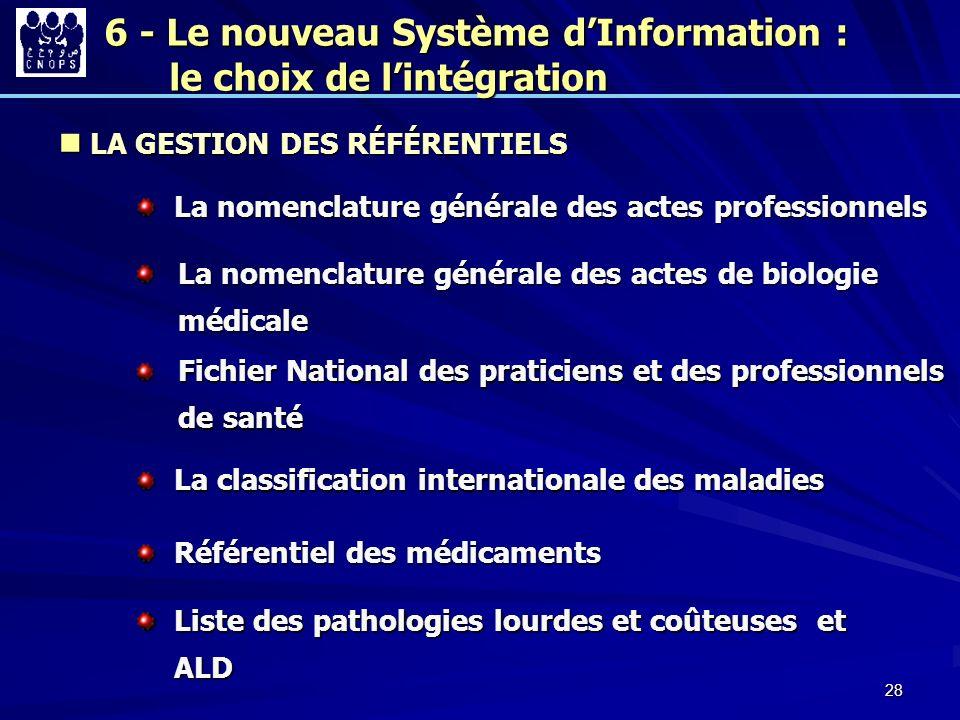 6 - Le nouveau Système d'Information : le choix de l'intégration