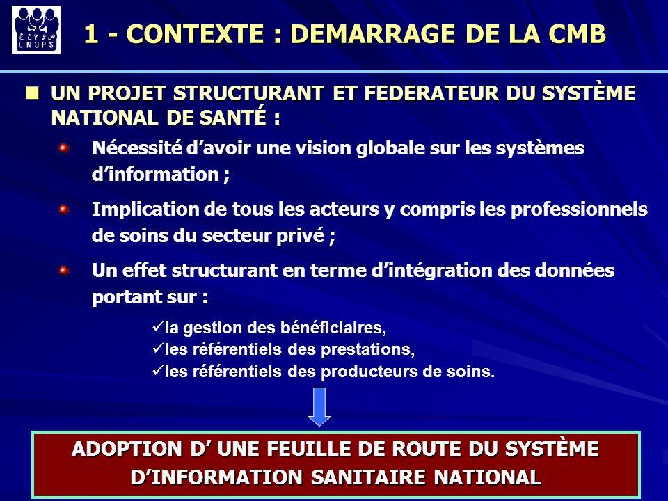 1 - CONTEXTE : DEMARRAGE DE LA CMB