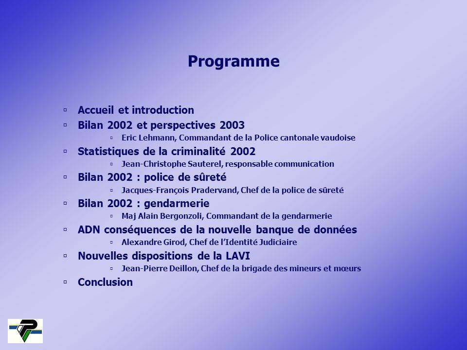 Programme Accueil et introduction Bilan 2002 et perspectives 2003