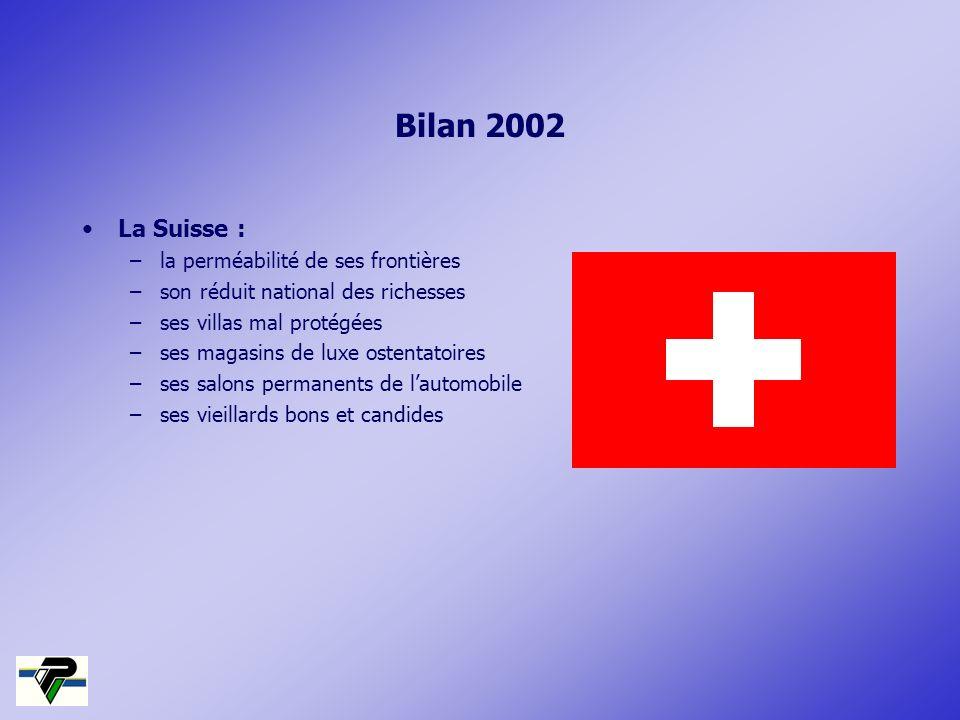 Bilan 2002 La Suisse : la perméabilité de ses frontières