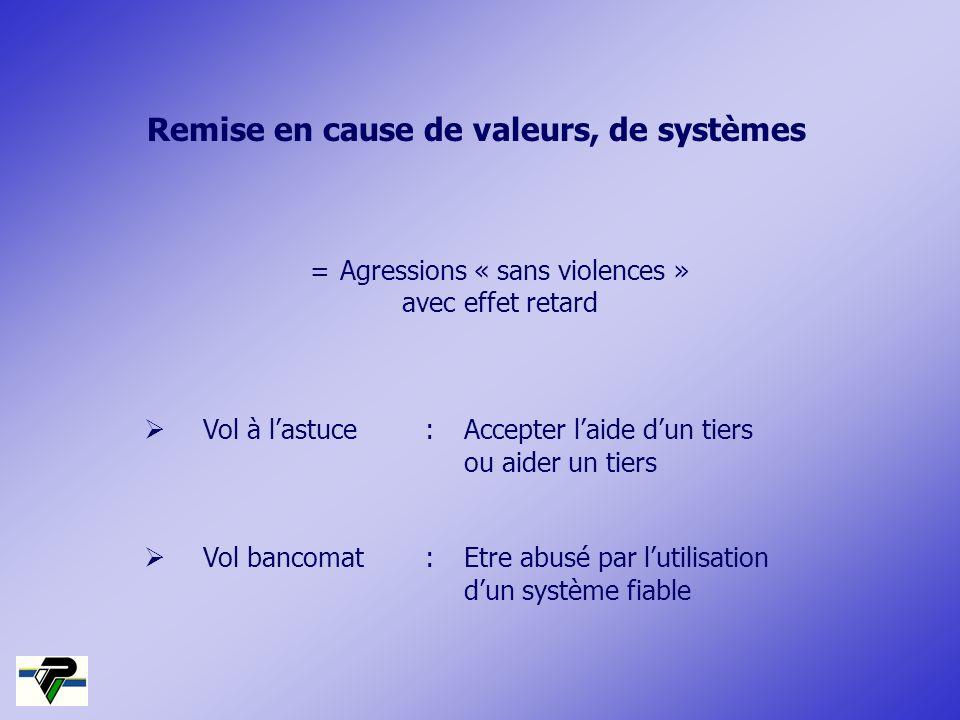 Remise en cause de valeurs, de systèmes