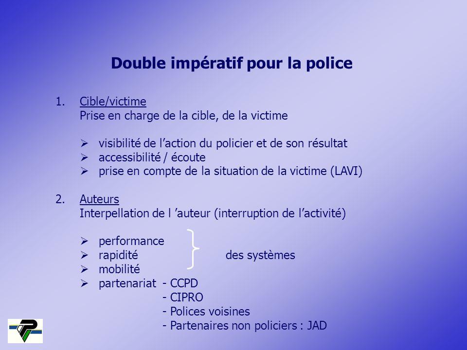 Double impératif pour la police
