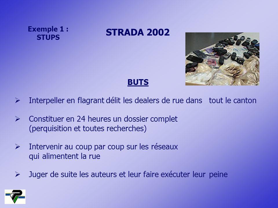 Exemple 1 : STUPS. STRADA 2002. BUTS.  Interpeller en flagrant délit les dealers de rue dans tout le canton.
