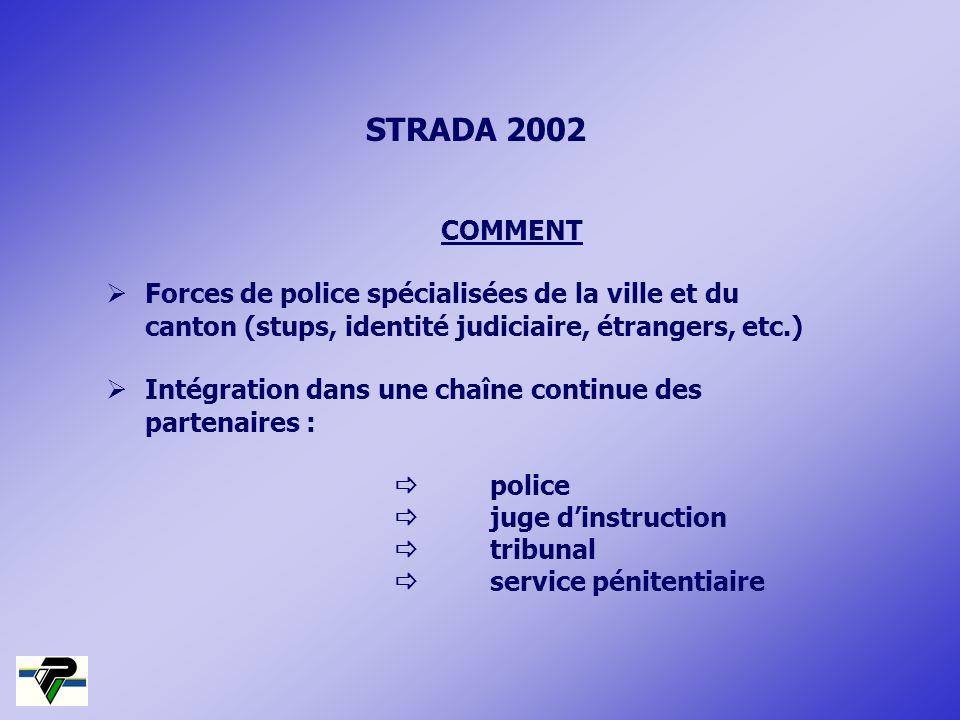STRADA 2002 COMMENT.  Forces de police spécialisées de la ville et du canton (stups, identité judiciaire, étrangers, etc.)