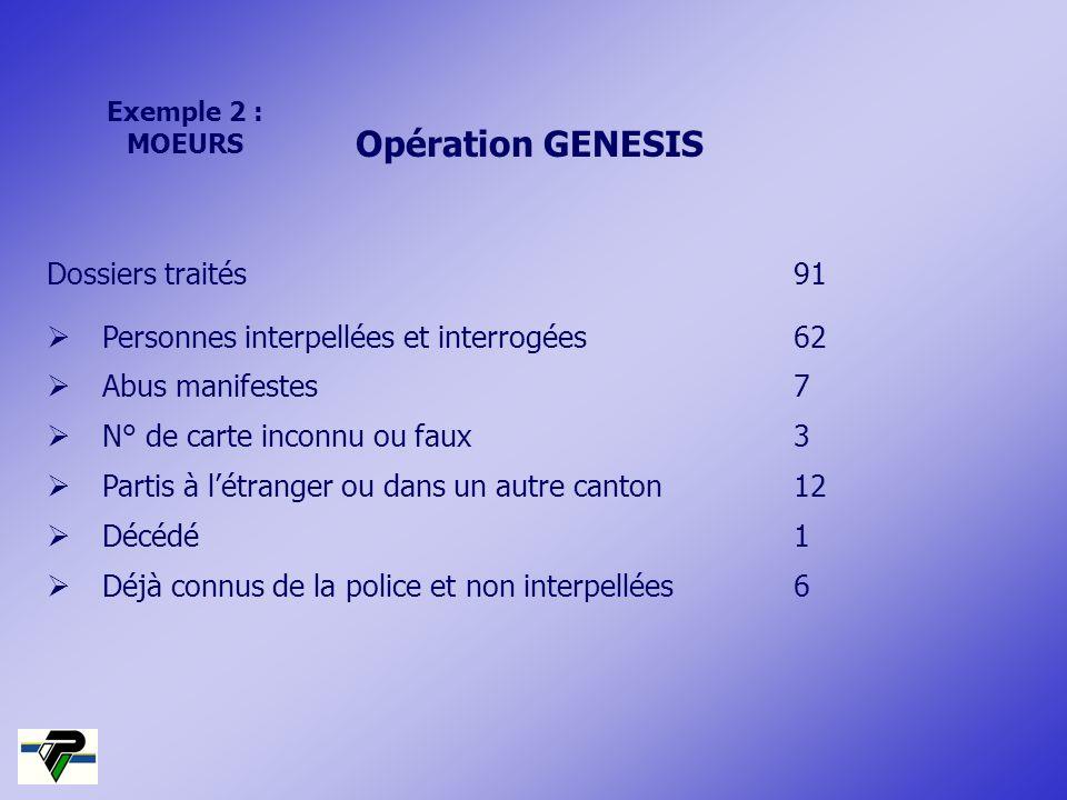 Opération GENESIS Dossiers traités 91